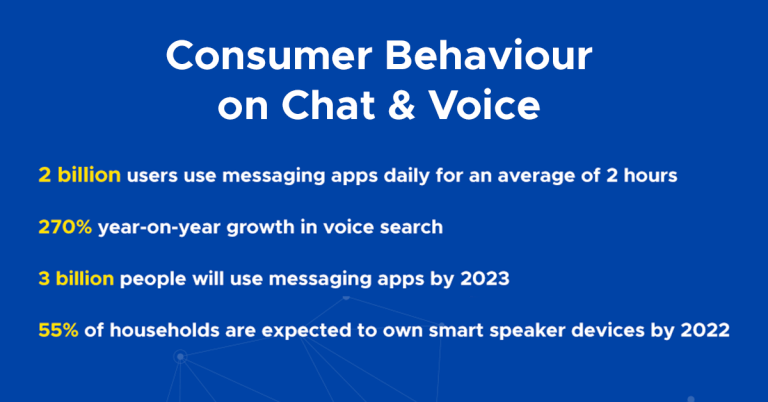 chat-and-voice