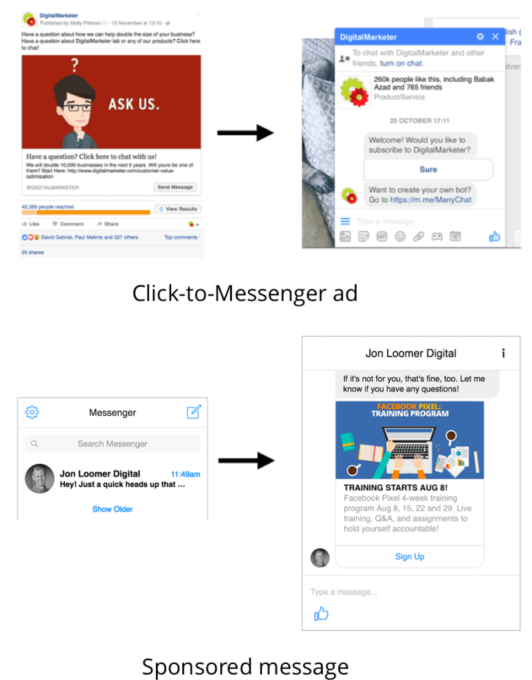 facebook-messenger-ad-examples