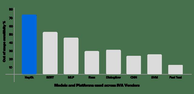 models-platforms-graph