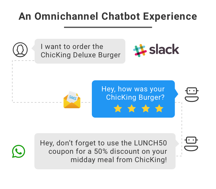 omnichannel-chatbot-experience