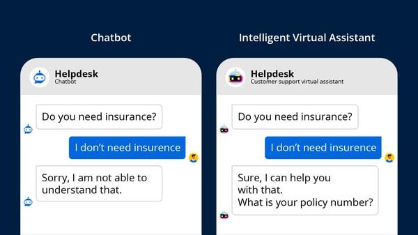 Chatbot vs IVA (2)