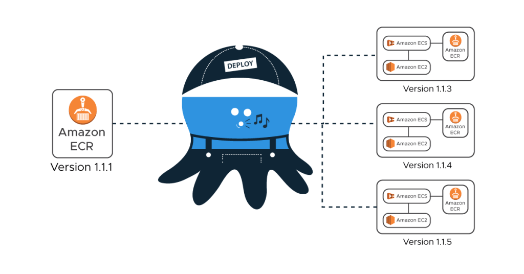 aws-octopus