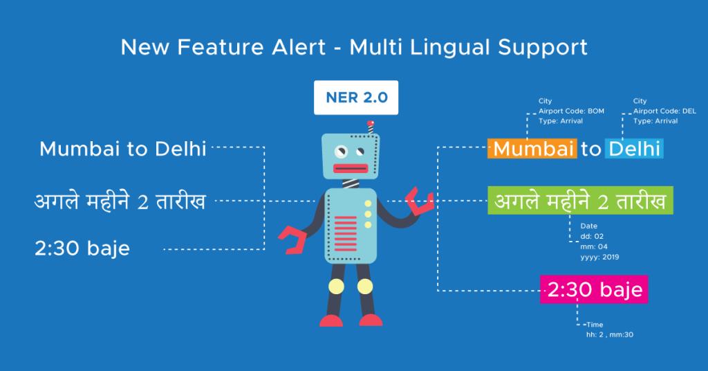 multilingual-chatbot