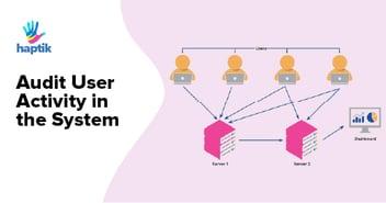 audit-user-activity