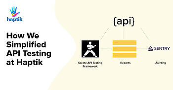 Simplified API Testing