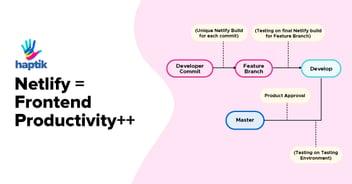 netlify-frontend-productivity