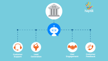 4 Chatbot Solutions For The Financial Services Industry-Thumbnail