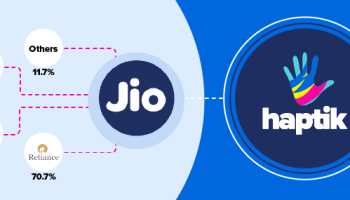 Aakrit Vaish Discusses What the Jio-Facebook-Google Partnership Means for Haptik-Thumbnail