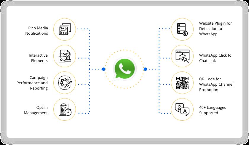 whatsapp-platform-features